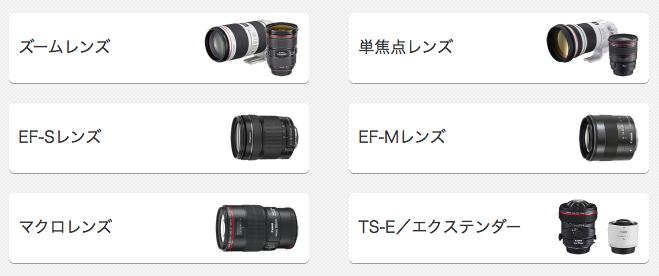 Canon レンズ