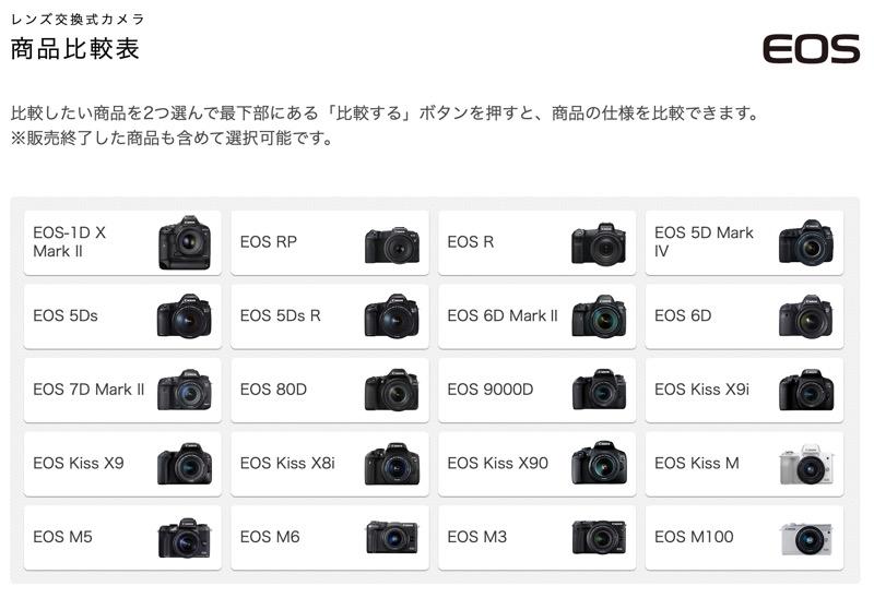 EOS 商品比較表2