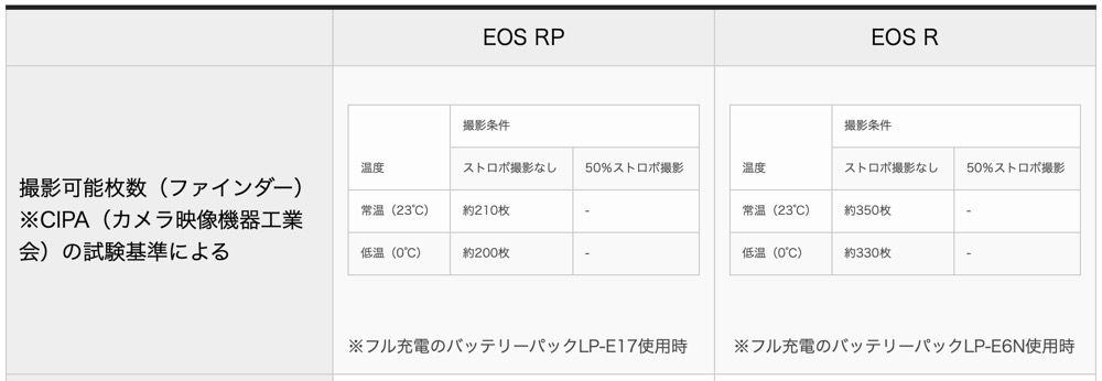 eos rpバッテリー
